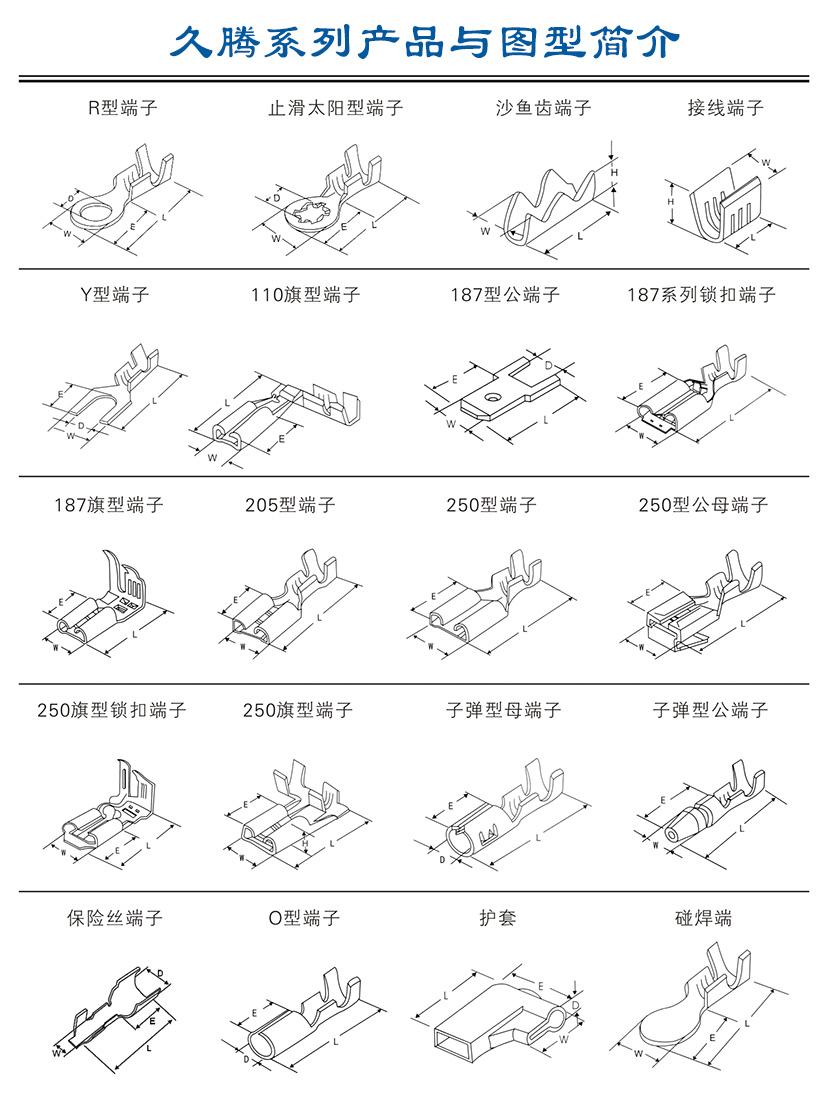 久腾系列端子产品图型简介